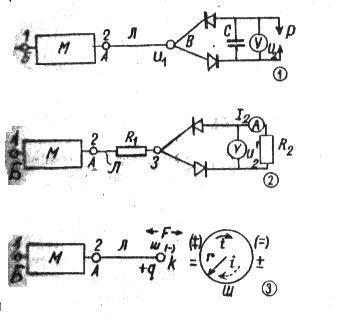 Изображение к книге Однопроводная ЛЭП