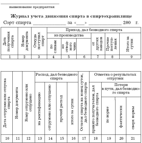 Инструкция По Учету И Хранению Драгметаллов