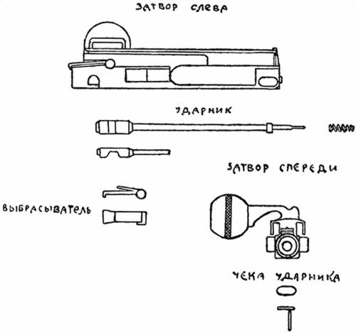 Изображение к книге Автомат Федорова