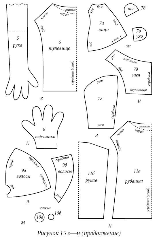 Куклы маппеты своими руками