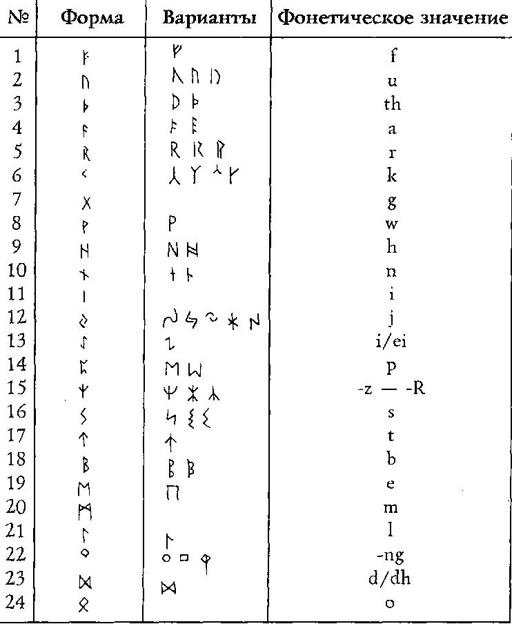 Изображение к книге Источник Судьбы
