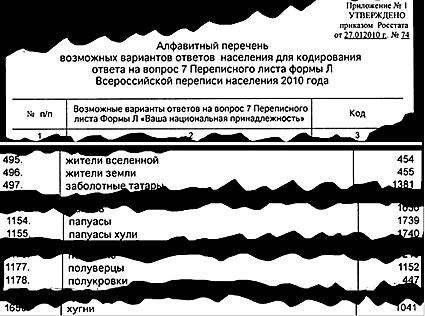 Изображение к книге К Барьеру! (запрещённая Дуэль) №31 от 03.08.2010