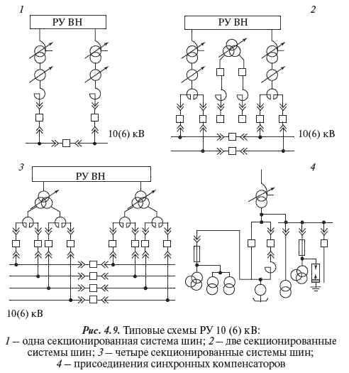 Батареи статических