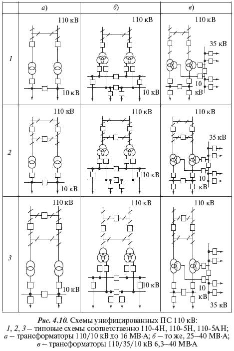 Схемы КТПБ 220 кВ с
